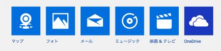 Windows10の追加された機能の一部