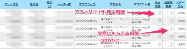 A8.netの報酬発生画面